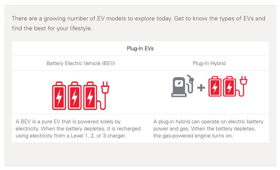 EV Types